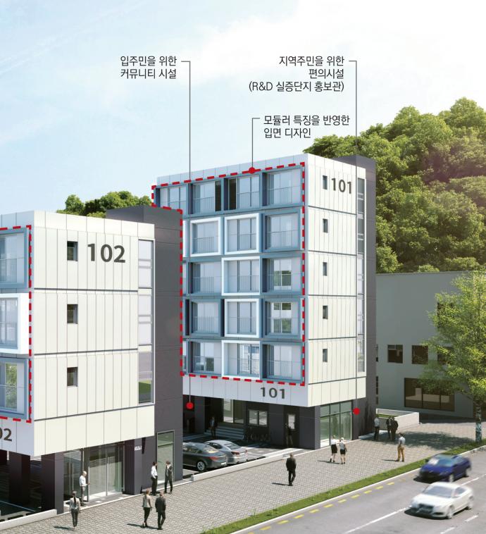 가양모듈러실증단지에 지어진 모듈러 주택의 조감도, - 한국건설기술연구원 제공
